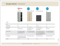 Storage Cabinets Comparison Brochure Cover